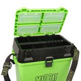 Madcat Zitbox_